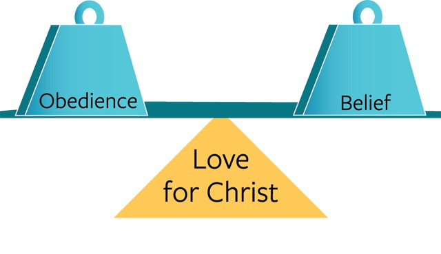 Obedience - What is Obedience - Importance of Obedience - Why is it so critically important to obey God?